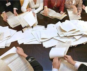 В Днепропетровской области обработали 91% протоколов по выборам в облсовет