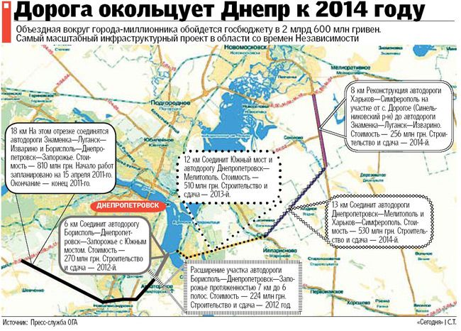 Днепропетровск начали спасать от террора фур