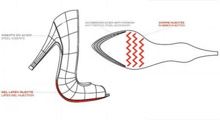 Созданы самые удобные туфли на шпильке