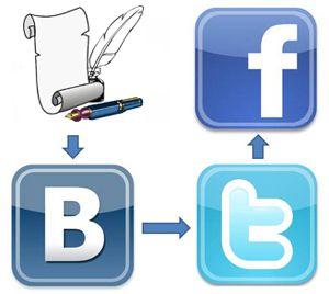 Социальные сети мешают карьере