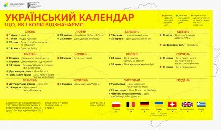 Украинцы в последний раз отпразднуют 8 марта